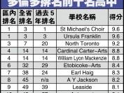 多伦多排名前十的高中名单推荐