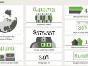 全球最贵住房市场排名:多伦多第12!温哥华第4!