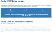 加拿大8所大学连曝确诊!20%学生计划休学!