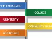 加拿大高中选课关键—各大学专业的先修课要求