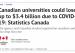加拿大大学恐因疫情损失34亿   因疫情导致留学生骤减!