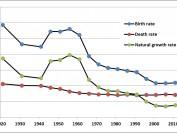 加拿大人口增长率降至1916年以来最低