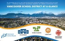 温哥华公立教育局2022春季申请开放了!