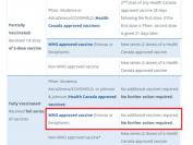 哪些加拿大大学承认中国疫苗!