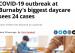 温哥华地区本拿比幼儿园24人感染 列治文学校暴露!