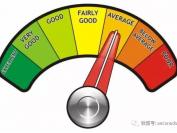重磅:加拿大公立高中老师到底压分吗?