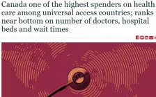 加拿大医疗系统花费全球第二高,等待时间却最长!专科要等4周