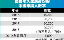 中国移民获加拿大绿卡大幅减少 留学生回国发展递增