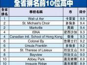 2020年安省中学排名榜出炉 三所私校位列前五