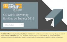 QS世界学科权威排名 加拿大4所大学挺进前十