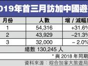 来加拿大旅游的中国大陆游客 越来越少了…