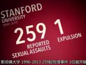 半年内173起投诉!剑桥大学承认性骚扰问题,学会对性骚扰Say No!