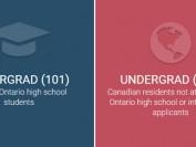 留学生和家长一定要明白加拿大安省20大学申请录取过程中的OUAC101和105批次