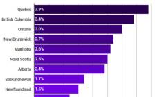 加拿大职位空缺近40万创纪录 哪里最好找工?