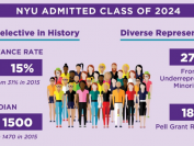 反常!为什么纽约大学2024届录取率创历史新低呢?