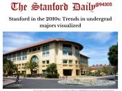 斯坦福大学专业趋势:这个增长最快的跨学科专业,给我们带来什么启发?