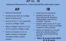 加拿大的IB课程、AP课程和Gifted Program,史上最全介绍!