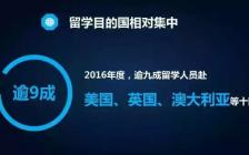 大数据:2016中国出国留学人数为54.45万人