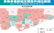 辣招遏楼市大多地区成交量降3成屋价跌12.4%唯此8区逆涨